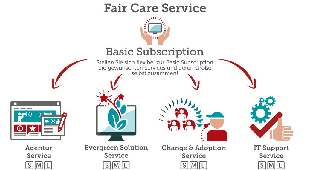 Fair-Care-Service