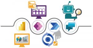 Microsoft Power-Platform